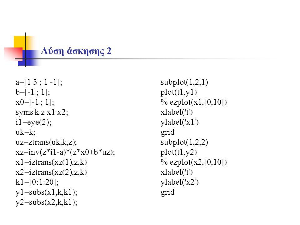 Λύση άσκησης 2 a=[1 3 ; 1 -1]; b=[-1 ; 1]; x0=[-1 ; 1];